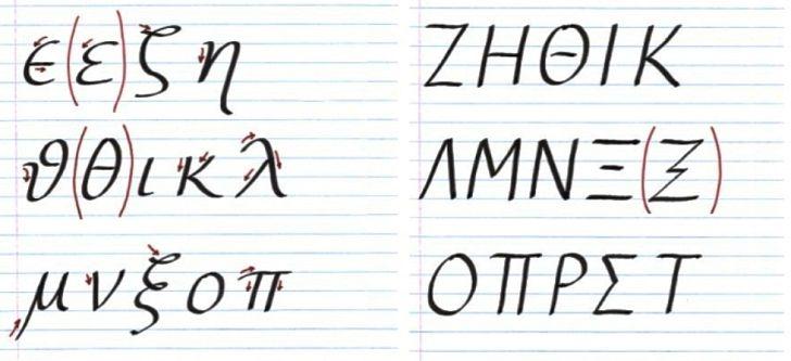 Ελληνική Γλώσσα, η Αρχαιότερη στον Κόσμο